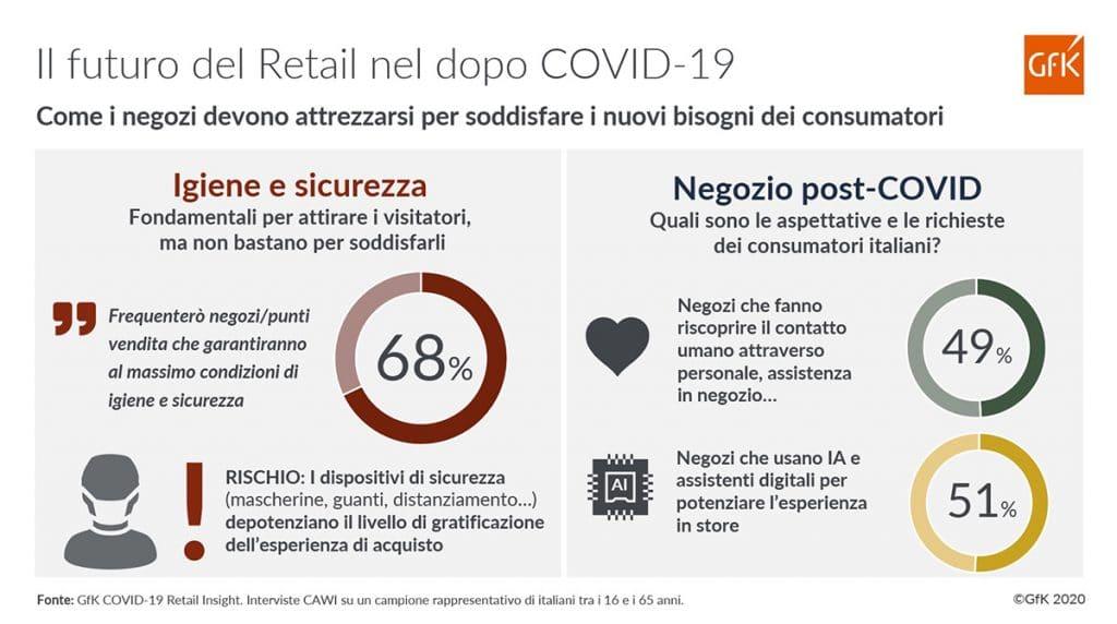 retail come cambiano consumatori